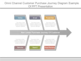 Omni Channel Customer Purchase Journey Diagram Example Of Ppt Presentation