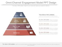 Omni Channel Engagement Model Ppt Design