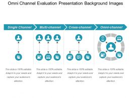 Omni Channel Evaluation Presentation Background Images