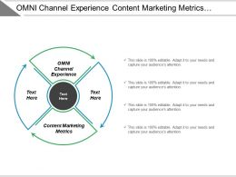 Omni Channel Experience Content Marketing Metrics Sales Improvement Cpb