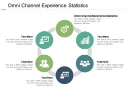 Omni Channel Experience Statistics Ppt Powerpoint Presentation Slides Professional Cpb