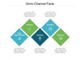 Omni Channel Facts Ppt Powerpoint Presentation Ideas Tips Cpb