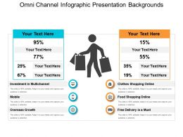 Omni Channel Infographic Presentation Backgrounds