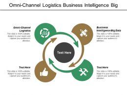 Omni Channel Logistics Business Intelligence Big Data Collaboration Sales Cpb