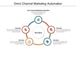Omni Channel Marketing Automation Ppt Powerpoint Presentation Infographics Background Designs Cpb