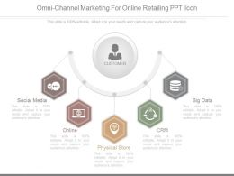 Omni Channel Marketing For Online Retailing Ppt Icon