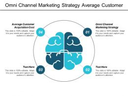 Omni Channel Marketing Strategy Average Customer Acquisition Cost Cpb