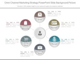 Omni Channel Marketing Strategy Powerpoint Slide Background Picture