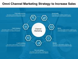 Omni Channel Marketing Strategy To Increase Sales
