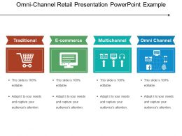 Omni Channel Retail Presentation Powerpoint Example