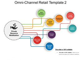 Omni Channel Retail Template 2 Sample Ppt Files