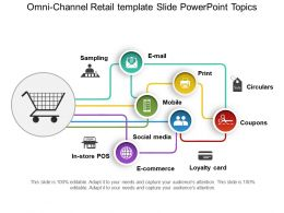 Omni Channel Retail Template Slide Powerpoint Topics
