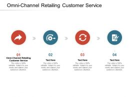 Omni Channel Retailing Customer Service Ppt Powerpoint Presentation Summary Example Cpb