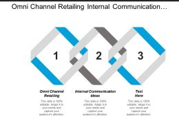 Omni Channel Retailing Internal Communication Ideas Smarts Training Cpb