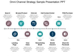 Omni Channel Strategy Sample Presentation Ppt