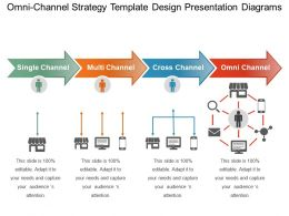 Omni Channel Strategy Template Design Presentation Diagrams