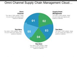 Omni Channel Supply Chain Management Cloud Computing Order Management Cpb