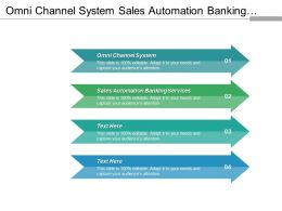 Omni Channel System Sales Automation Banking Services Business Value Cpb