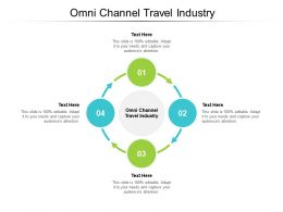 Omni Channel Travel Industry Ppt Powerpoint Presentation Styles Guidelines Cpb