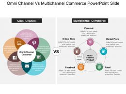 Omni Channel Vs Multichannel Commerce Powerpoint Slide