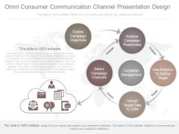 Omni Consumer Communication Channel Presentation Design