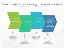 Omnichannel Call Centre Strategy For Telesales Operations