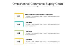 Omnichannel Commerce Supply Chain Ppt Powerpoint Presentation File Influencers Cpb