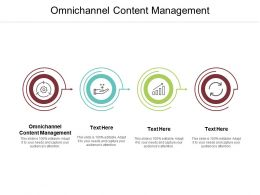 Omnichannel Content Management Ppt Powerpoint Presentation Ideas Portfolio Cpb
