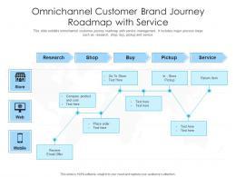 Omnichannel Customer Brand Journey Roadmap With Service