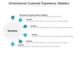 Omnichannel Customer Experience Statistics Ppt Powerpoint Presentation Show Cpb