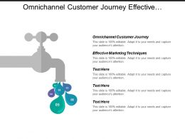 omnichannel customer journey effective marketing techniques risk map cpb