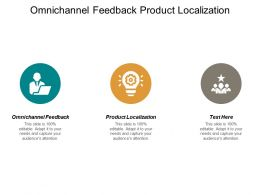 Omnichannel Feedback Product Localization Community Marketing Sales Performance Cpb