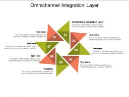 Omnichannel Integration Layer Ppt Powerpoint Presentation Show Clipart Cpb