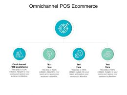 Omnichannel POS Ecommerce Ppt Powerpoint Presentation Outline Deck Cpb