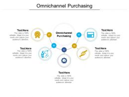 Omnichannel Purchasing Ppt Powerpoint Presentation Pictures Good Cpb