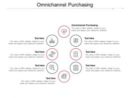 Omnichannel Purchasing Ppt Powerpoint Presentation Slides Shapes Cpb