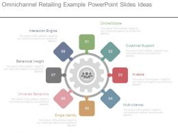 Omnichannel Retailing Example Powerpoint Slides Ideas