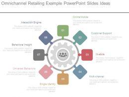 omnichannel_retailing_example_powerpoint_slides_ideas_Slide01