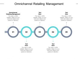 Omnichannel Retailing Management Ppt Powerpoint Presentation Styles Pictures Cpb