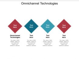 Omnichannel Technologies Ppt Powerpoint Presentation Layouts Themes Cpb