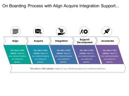 On Boarding Process With Align Acquire Integration Support And Accelerate