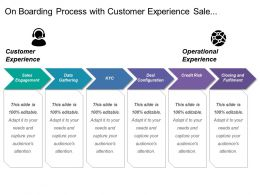 On Boarding Process With Customer Experience Sale Engagement And Operational Experience