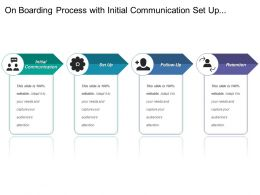 On Boarding Process With Initial Communication Set Up Follow Up And Retention