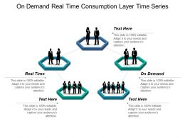 On Demand Real Time Consumption Layer Time Series