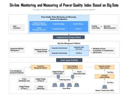 On Line Monitoring And Measuring Of Power Quality Index Based On Big Data