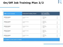 On Off Job Training Plan Date Measured Ppt Powerpoint Presentation Styles Icon