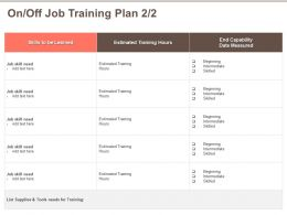 On Off Job Training Plan Intermediate Ppt Powerpoint Presentation Outline Format Ideas