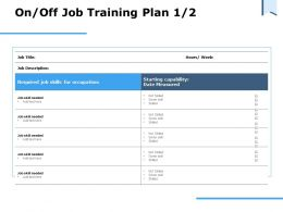 On Off Job Training Plan Ppt Powerpoint Presentation Visual Aids Professional
