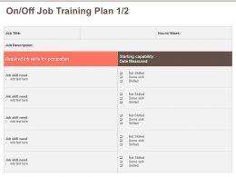 On Off Job Training Plan Skill Need Ppt Powerpoint Presentation Inspiration Deck
