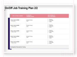 On Off Job Training Plan Supplies Ppt Powerpoint Presentation File Background